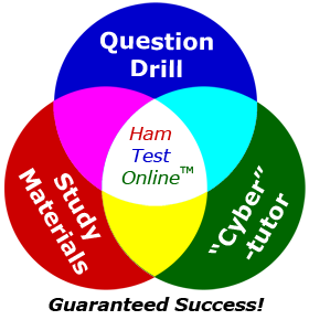 Ham radio study materials, questions drill, and cyber-tutor.